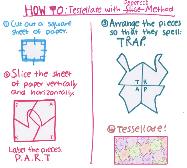 make your own tessellation tutorial